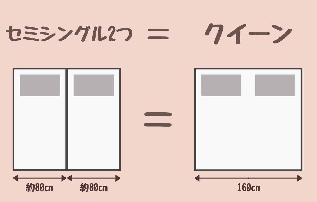 二人暮らしのベッドのブログ画像
